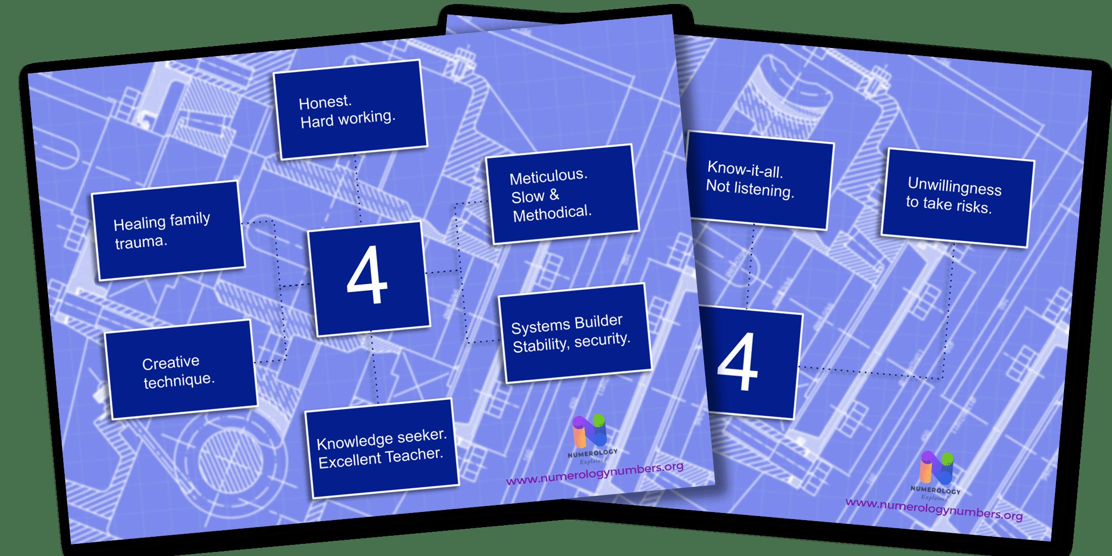 Free 4 Numerology Blueprint